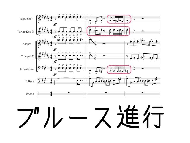 ファンクのすゝめ―ブルース進行のファンク「HOW TO PLAY」を弾いてみよう