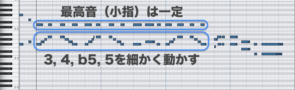 ピアノソロ 13〜16小節