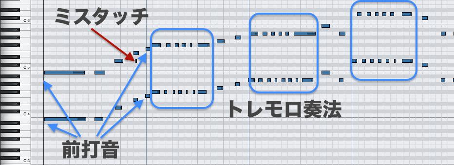 ピアノソロ 1〜4小節目