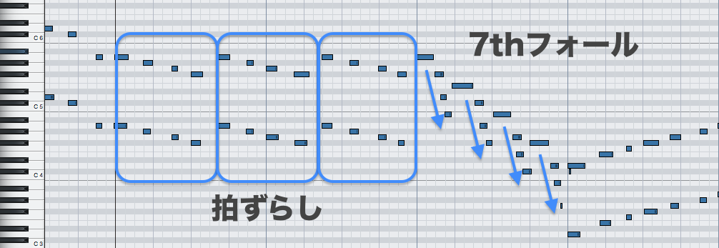 ピアノソロ 5〜8小節目