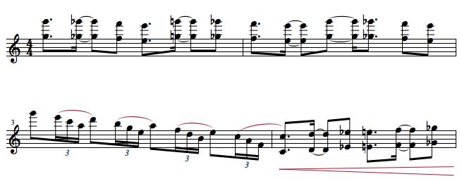 ピアノソロの作り方:ワンダーランドの場合